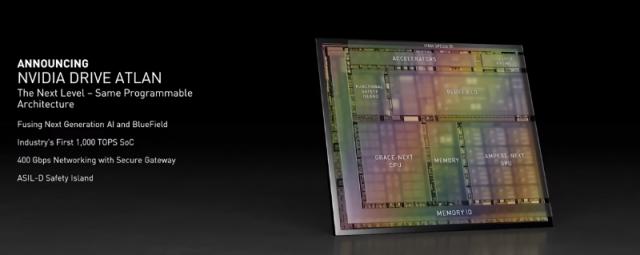 Chip Drive Atlas