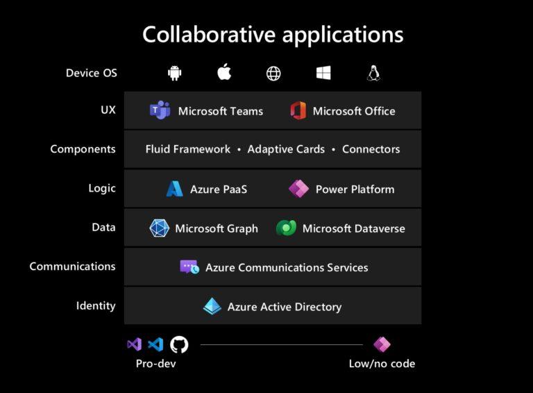 1622127067 26 How Microsoft is revolutionizing everyday hybrid work