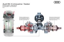 New quattro sport differential diagram Audi RS 2022 in the right corner