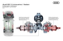 quattro sport differential, new diagram of the Audi RS 2022 in the left corner
