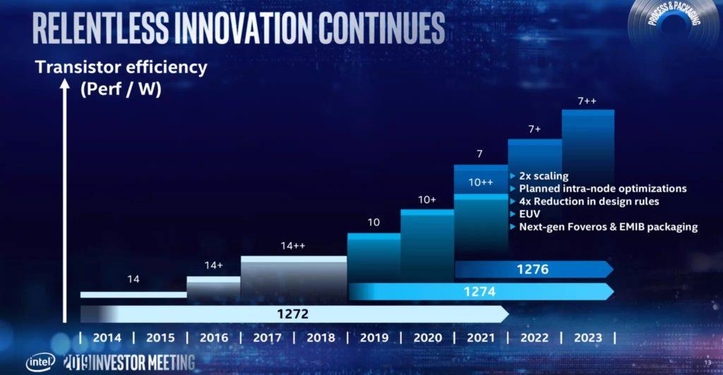 Picture 5: AMD Zen 4 Ryzen 6000 CPU: up to 16 cores finally