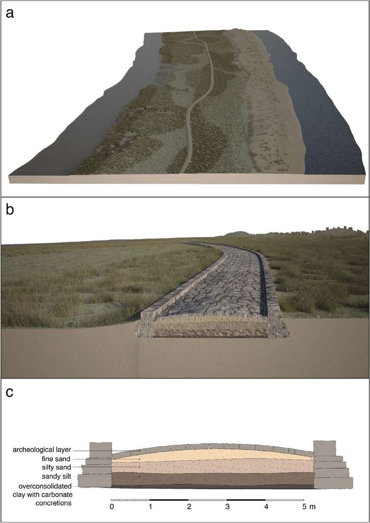 The authors performed a hypothetical reconstruction of the now submerged Roman road in the Treporte Aqueduct.  © Madricardo et al., 2021