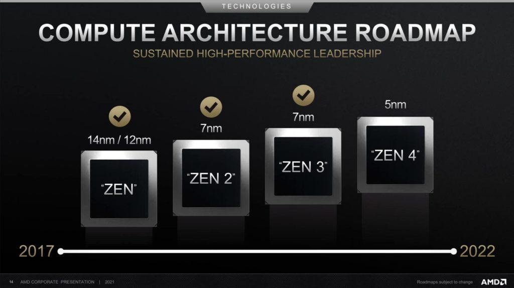 Picture 3: AMD Zen 4 Ryzen 6000 CPU: up to 16 cores finally