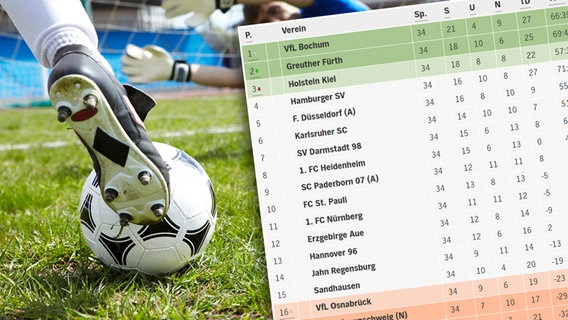 A football table in front of a football metaphor © Colorbox Photo: Pressmaster