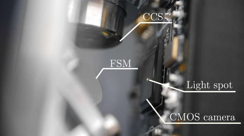 Compact system designed for high-precision robot-based surface measurements