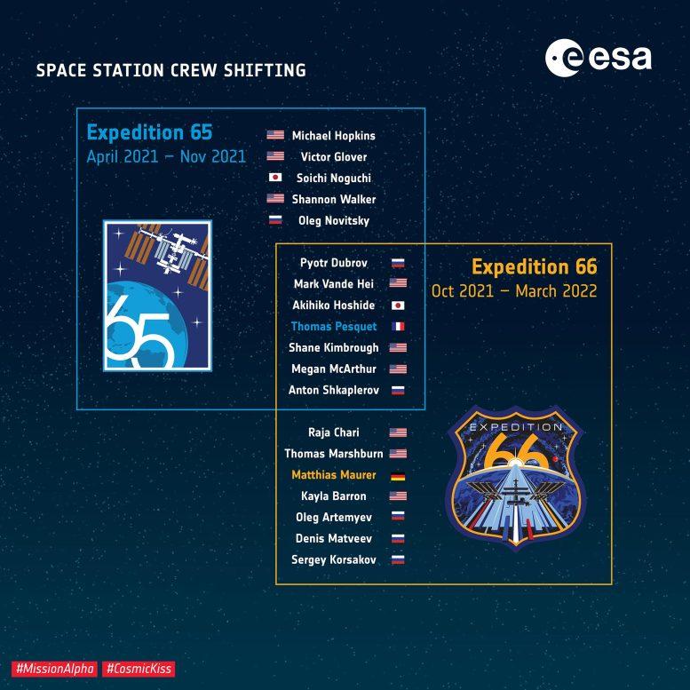 Expedition 65 66 Crew